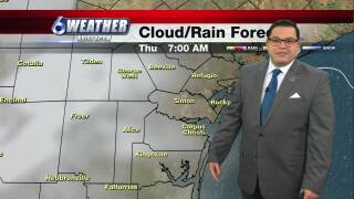 Juan Acuña's weather for March 3, 2021