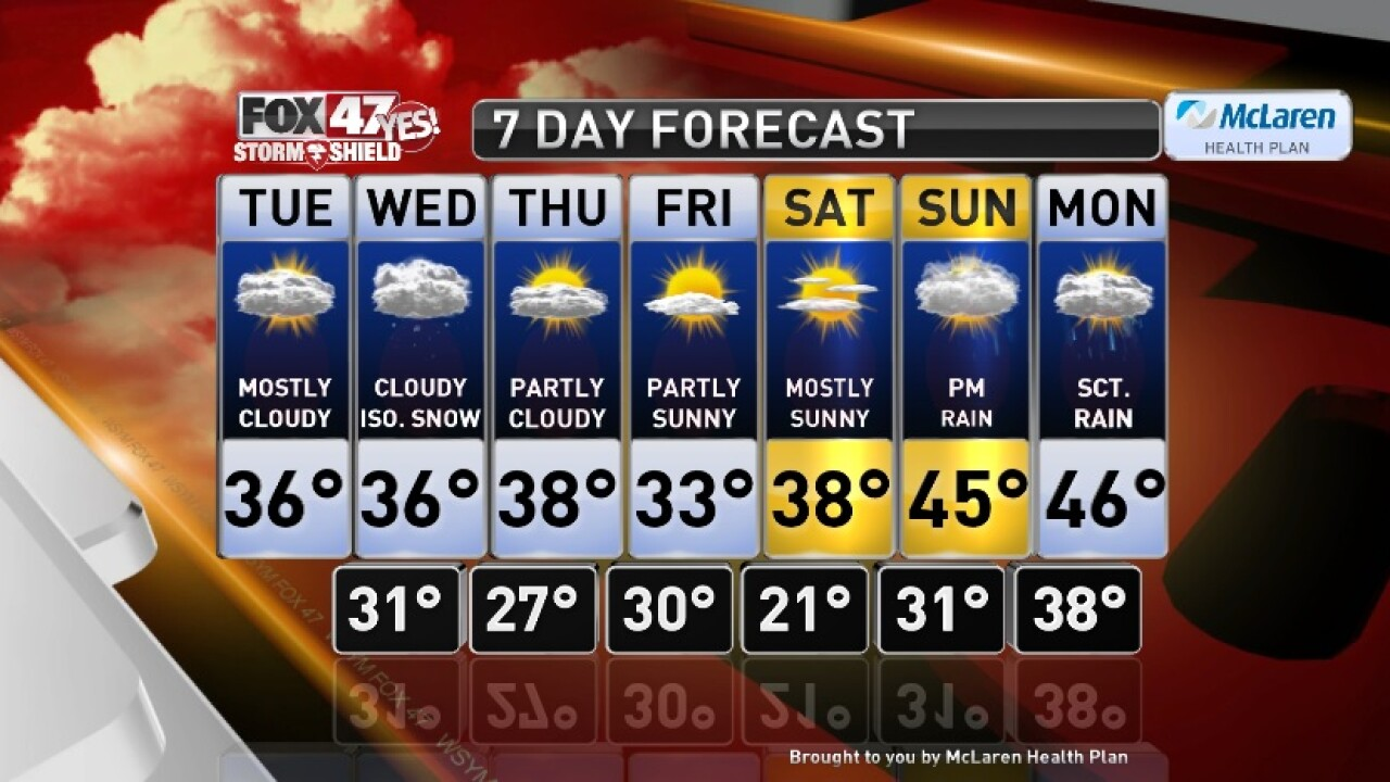 Claire's Forecast 12-3