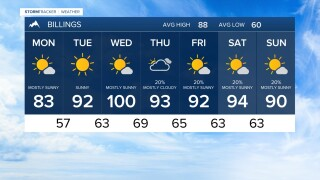 7 DAY FORECAST JULY 20, 2020