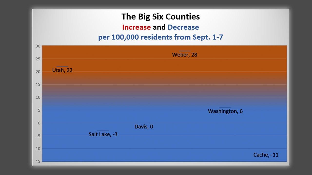 Big6Counties.jpg