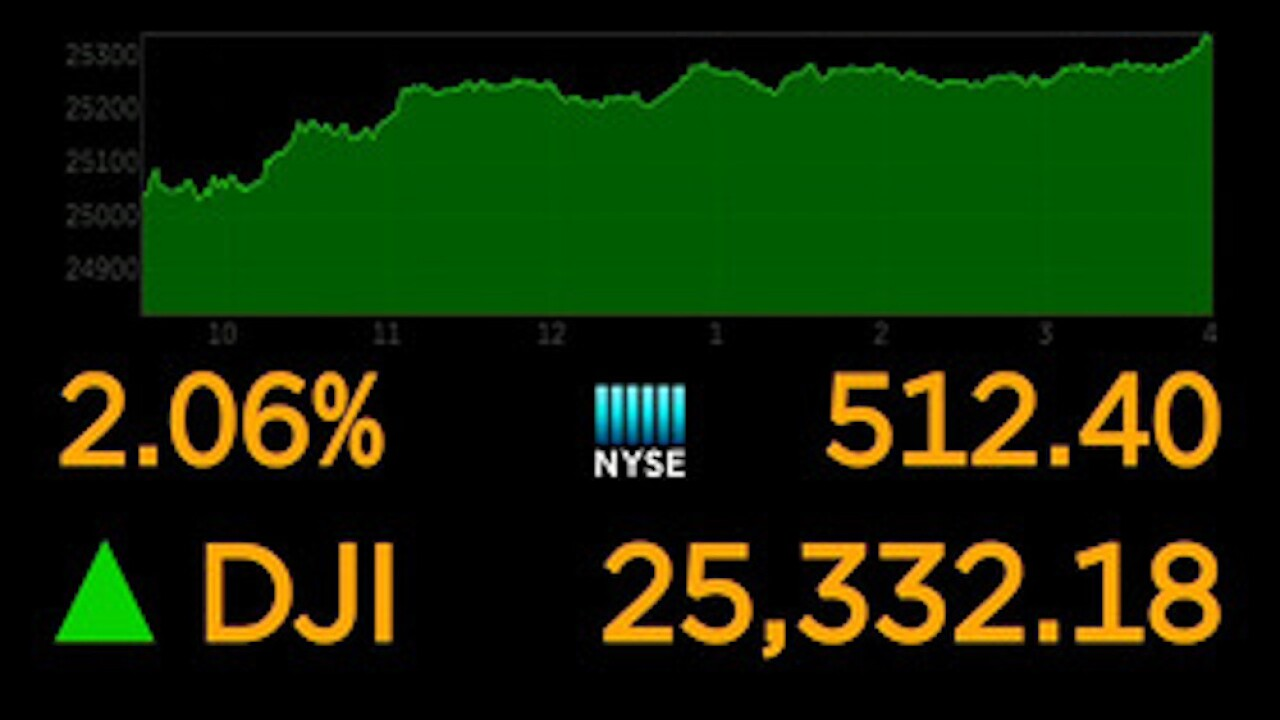 Stocks jump more than 500 points as Fed signals interest rate cut