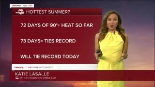 Sept 7 2020 5:15 a.m.. forecast