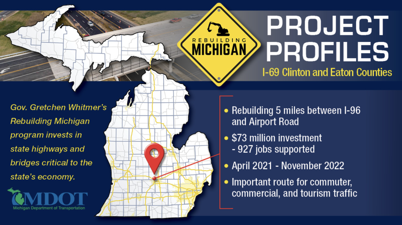 Rebuilding Michigan
