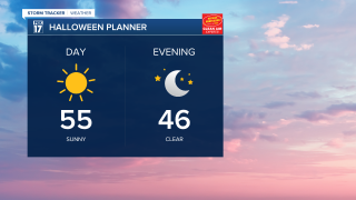 Warming trend into Halloween, early November