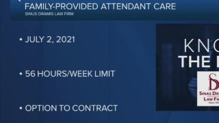 Know the Law – Family-Provided Attendant care