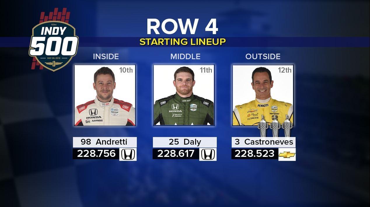 Indy 500 Row 4.JPG