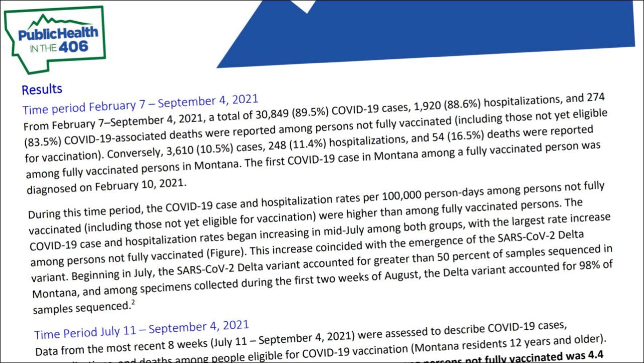 DPHHS COVID Report - September 27, 2021