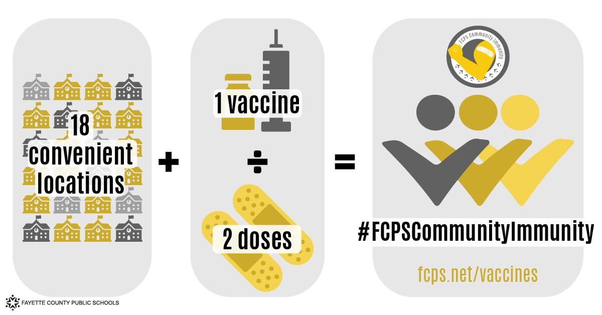FCPS-CommunityImmunity-SocialMedia-FB3.jpg