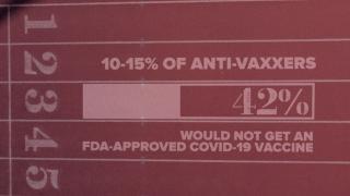 covid vaccine poll