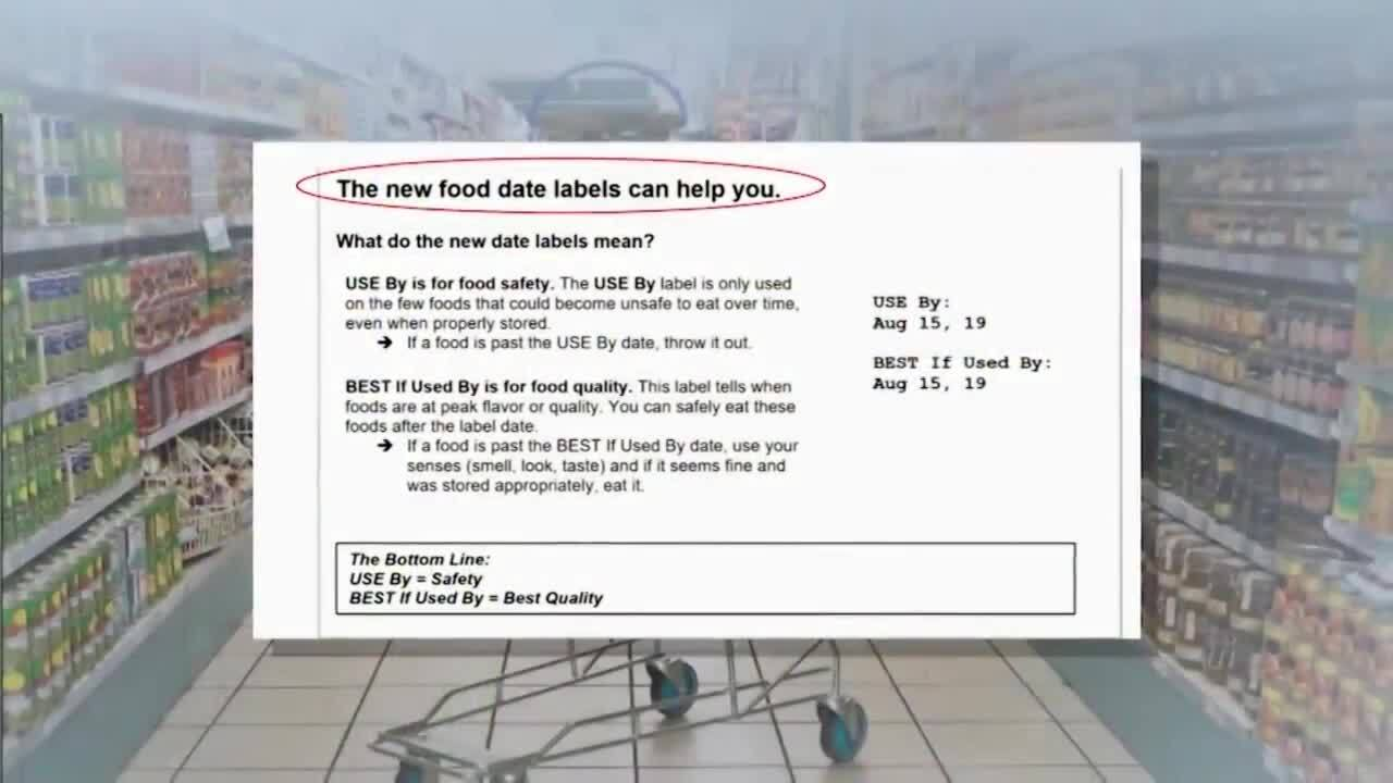 """How to understand """"Best By"""" and """"Use By"""" food labels"""