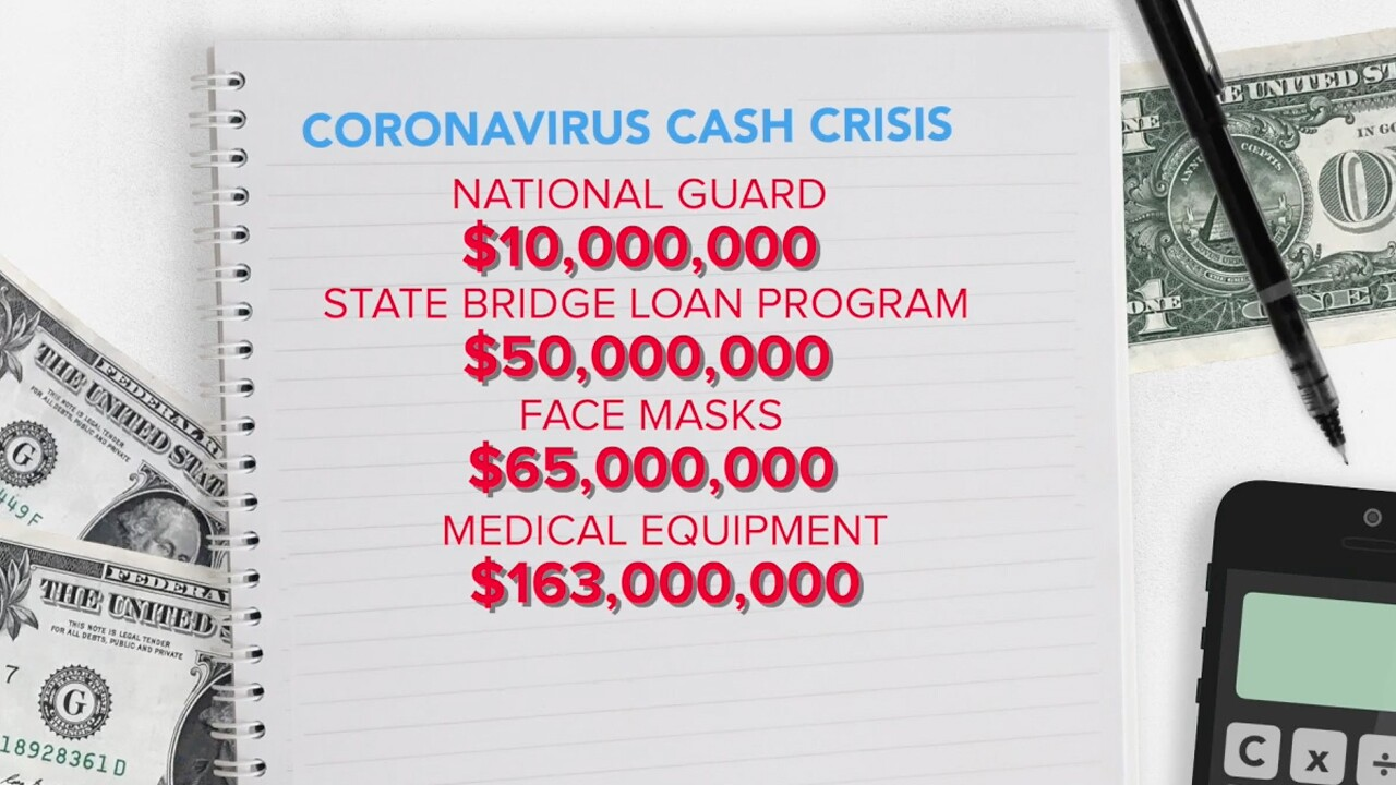 Cost of coronavirus in Florida
