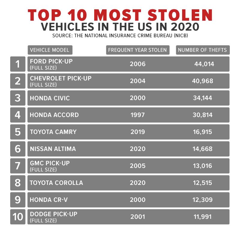 stolen in us.png