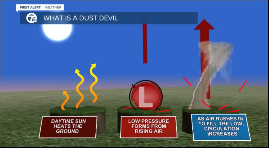 Dust Devil 2.PNG