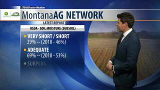Montana Ag Network Weather: August 1st