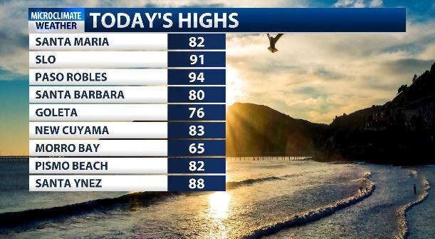 todays highs 926.JPG