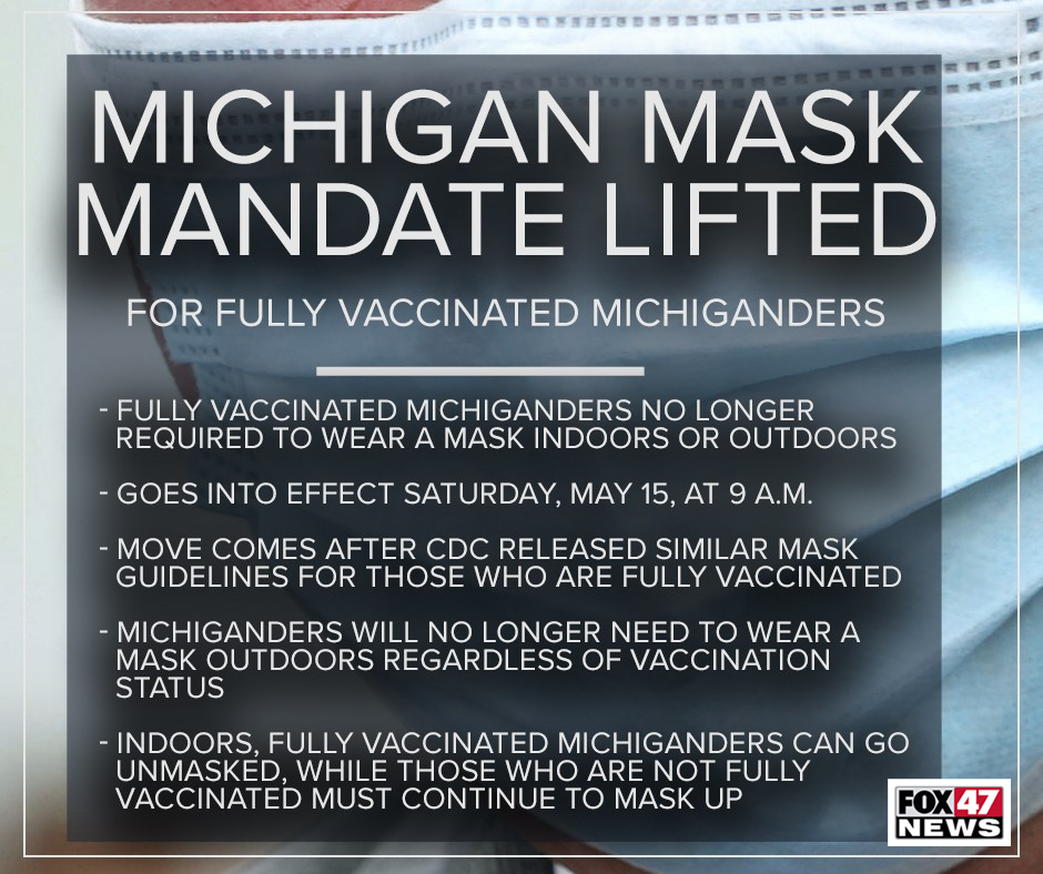Conditions for the lifting of the mask mandate in Michigan