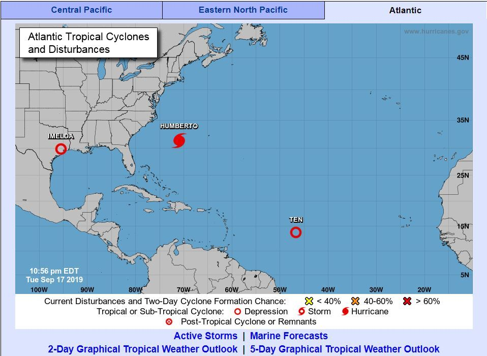 National Hurricane Center Atlantic Basin