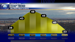 BOB_HD_6 day_TEMPTrend_2-19-20.png