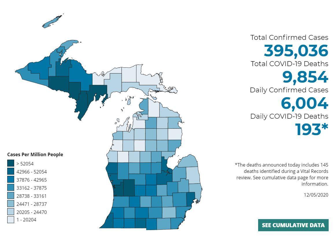 12.5.20 COVID Numbers per Michigan.Gov.JPG