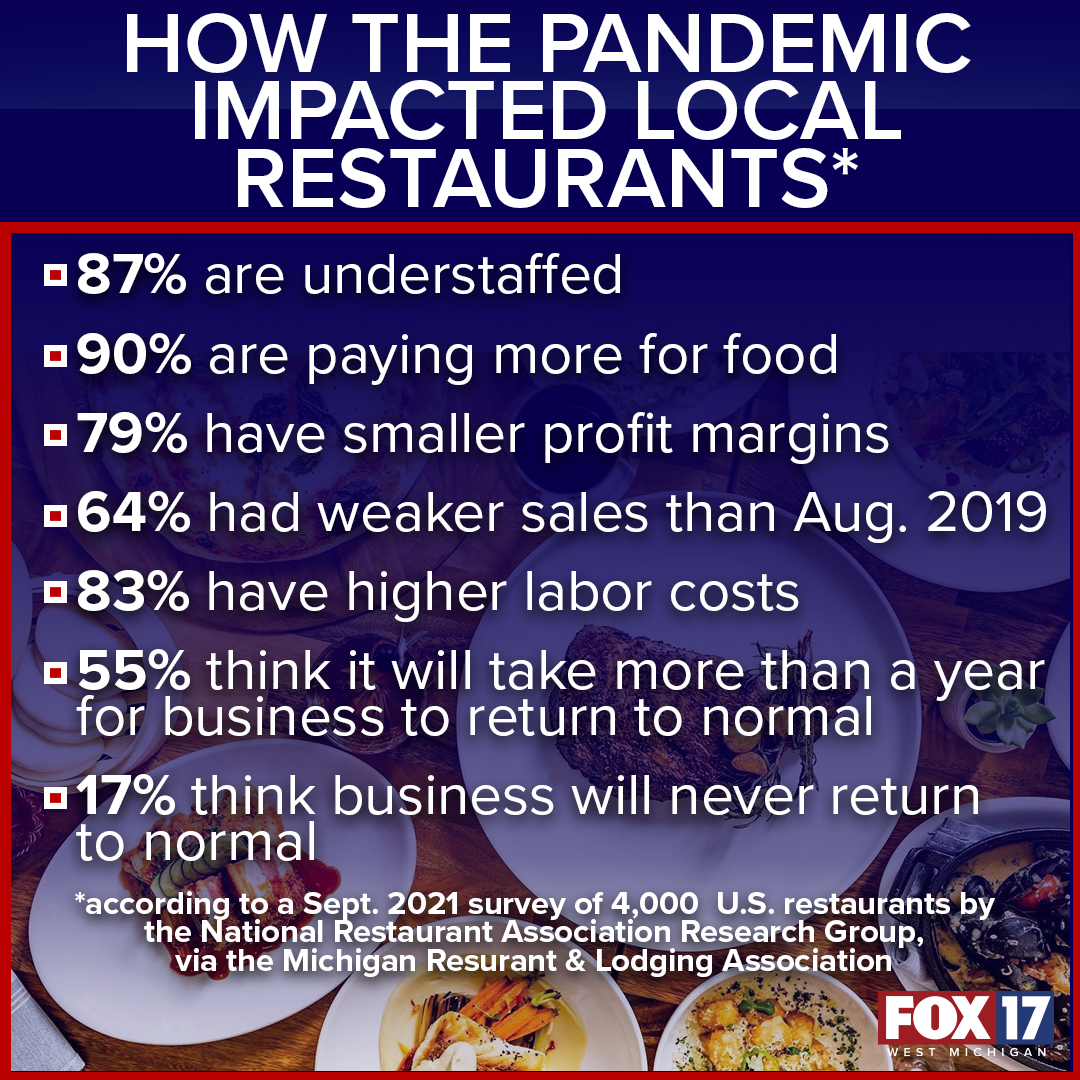 web_FACTOID_Pandemic_Restaurant_Impact copy.png