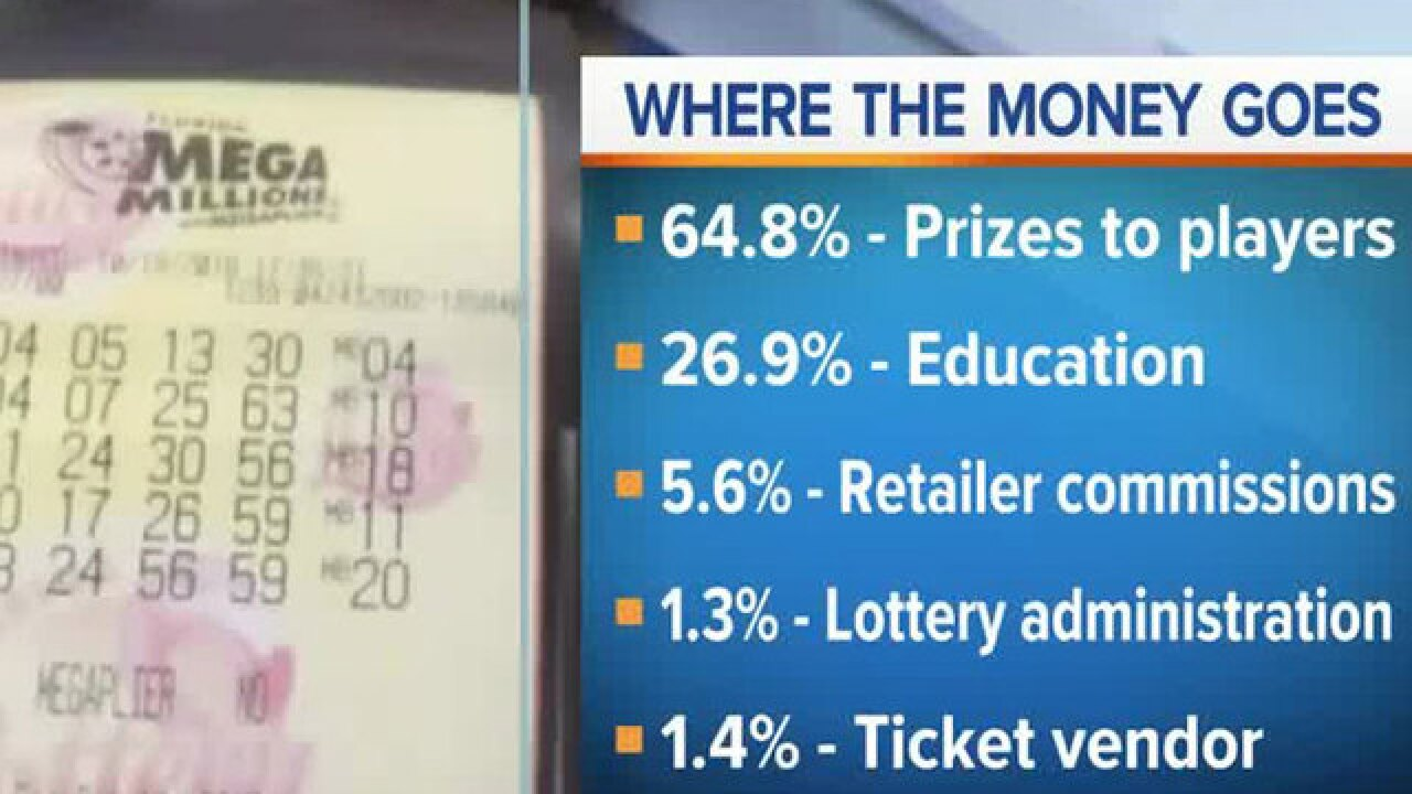 Where does lotto money go? Here's the breakdown