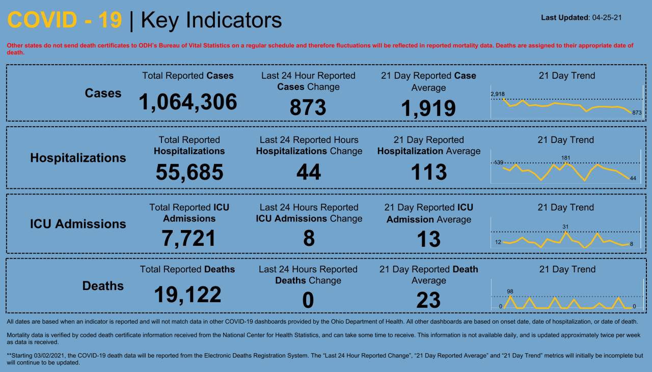Dashboard _ Key Indicators (40).png