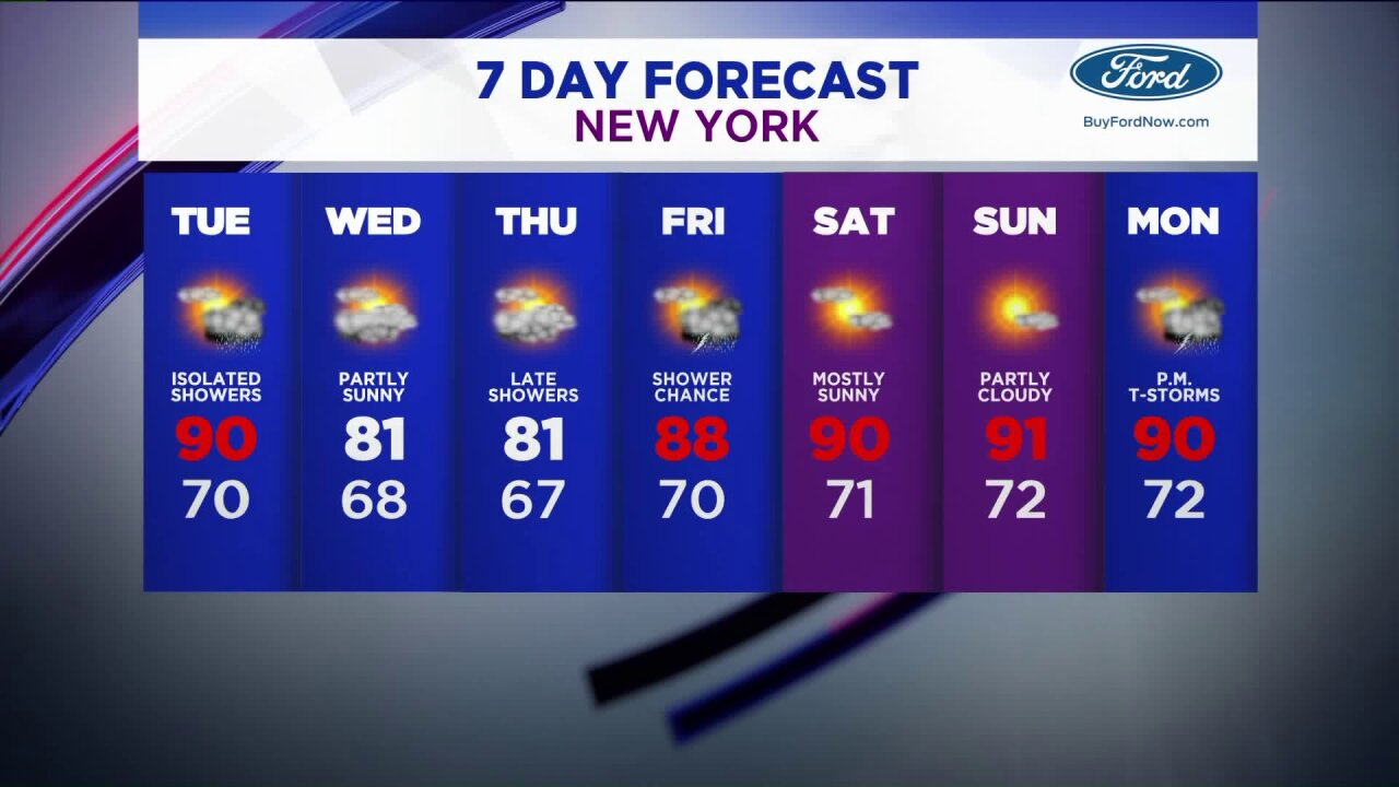 Extended weather forecast Tuesday, July 14, 2020