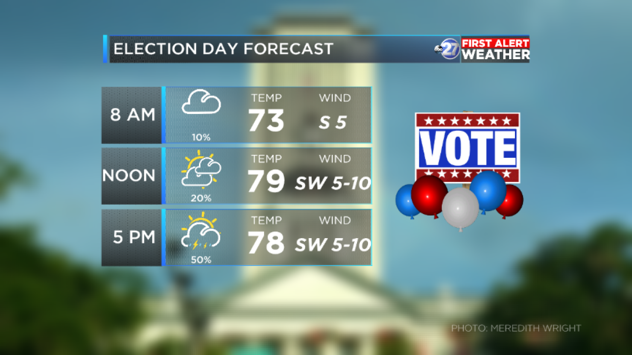 Election Day planner (11/06/2018)