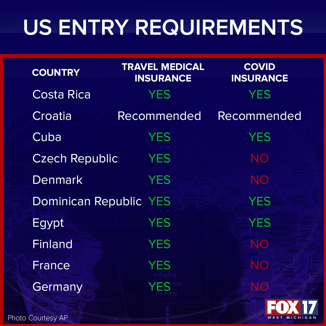 US ENTRY REQUIREMENTS 2 web_FACTOID copy.png