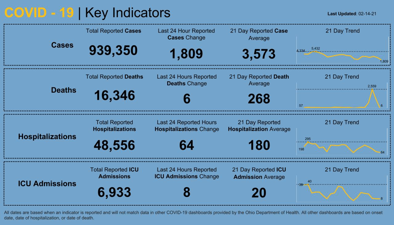 Dashboard _ Key Indicators (23).png