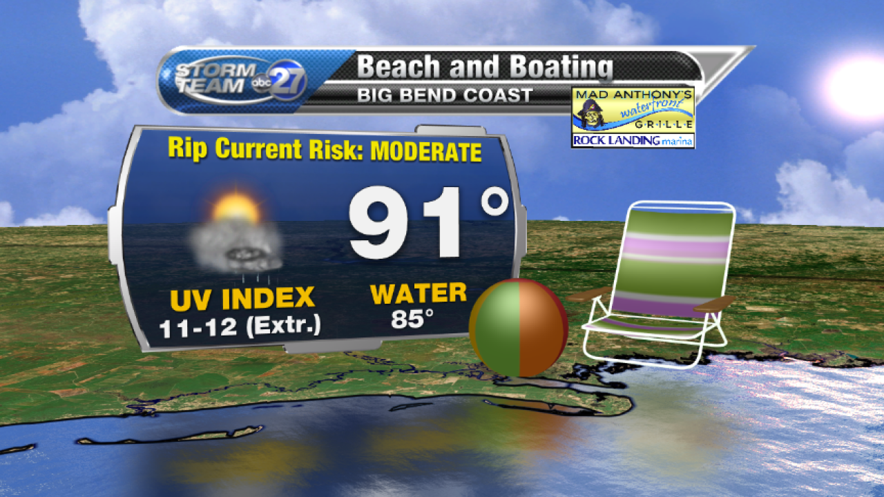 Beach and Boating forecast B (07/07/2017)