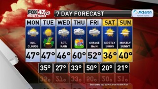 Claire's Forecast 3-16