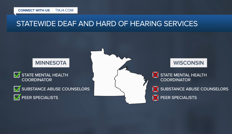 Deaf Mental Health WI Stats GFX Minnesota