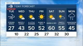 feb 24 2020 6 p.m. forecast.jpg