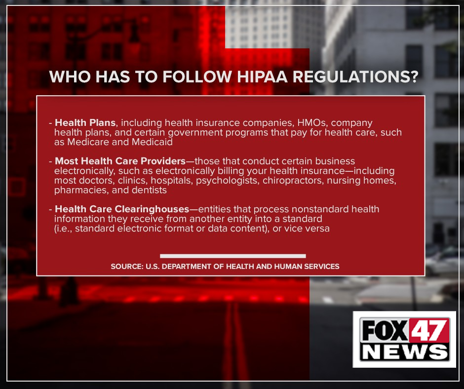 Who has to follow HIPAA regulations?