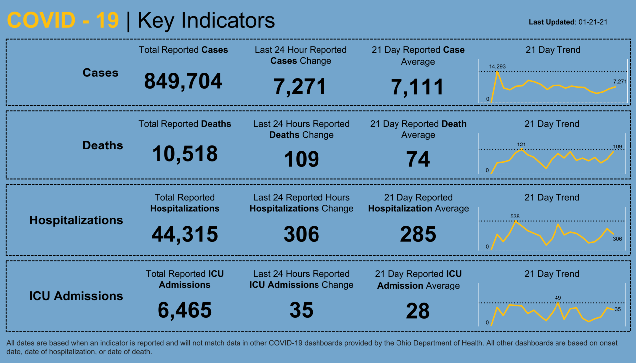 Dashboard _ Key Indicators (12).png