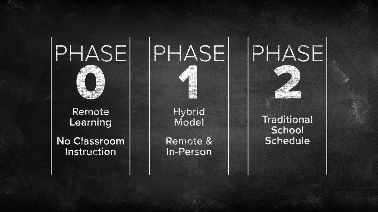 MCPS Phase plan.jpg
