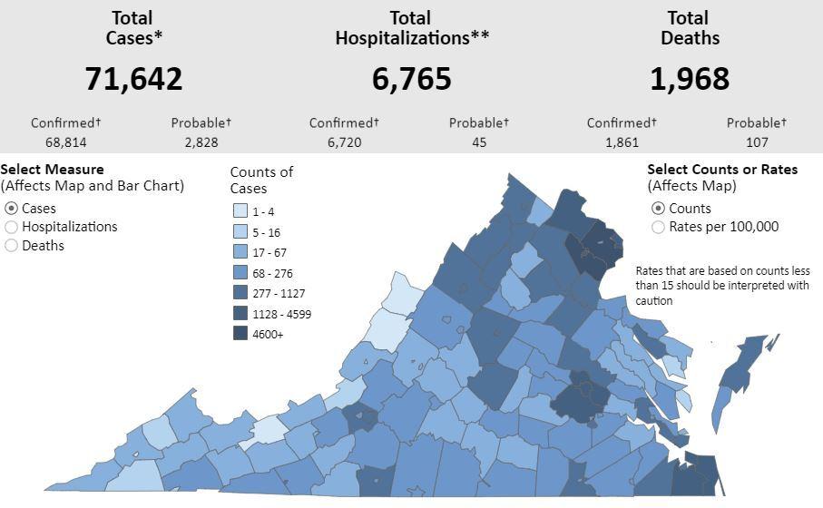 Virginia Department of Health July 13.JPG