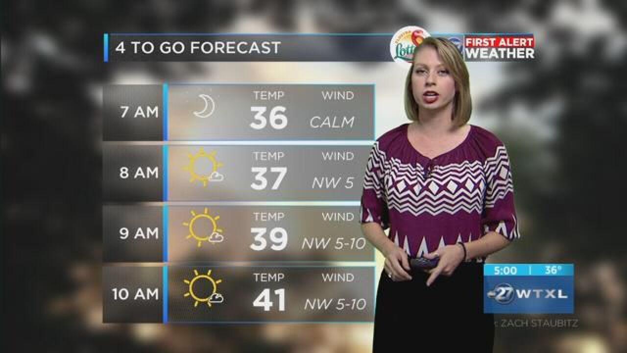 First Alert 4-to-Go Forecast: Nov. 16, 2018