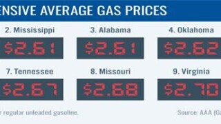 Photos: Virginia gas prices one of 10 least expensive in theU.S.