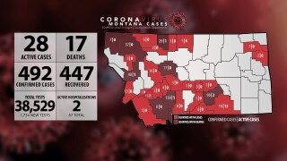 Montana Coronavirus 052920.jpg
