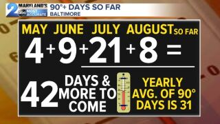 More 90 Degree Days Ahead