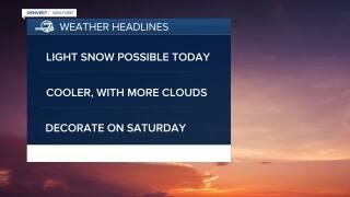 November 26 2020 5:15am forecast