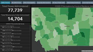Montana Vaccination Dashboard