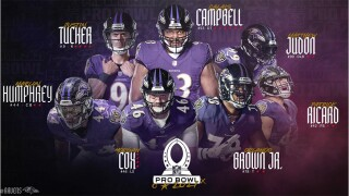 Seven Ravens voted to 2020 Pro Bowl.jpg