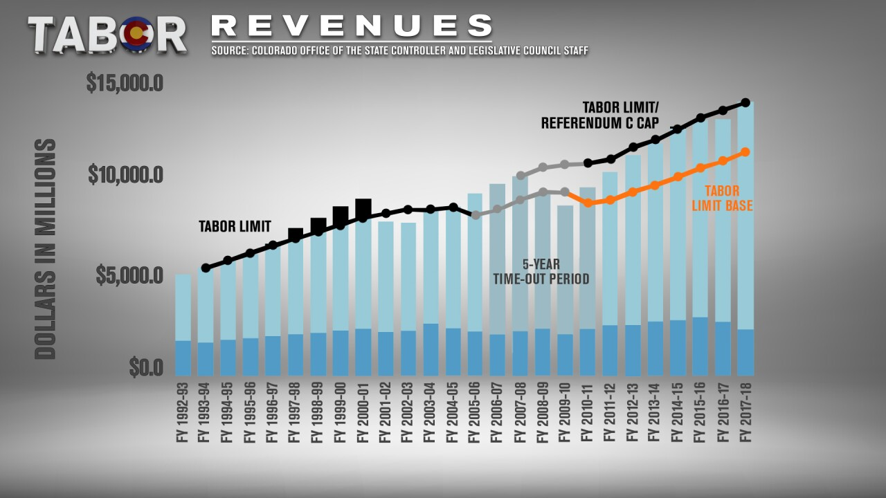Tabor Revenues WEB.jpg