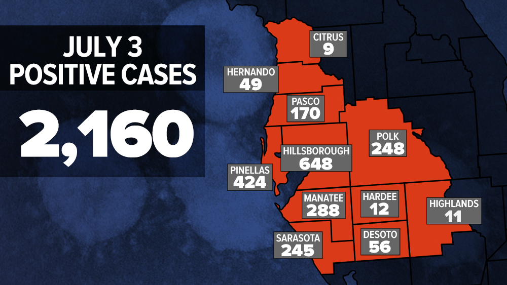 7-3-2020_WFTS_COVID_CASES_BY_COUNTY.png