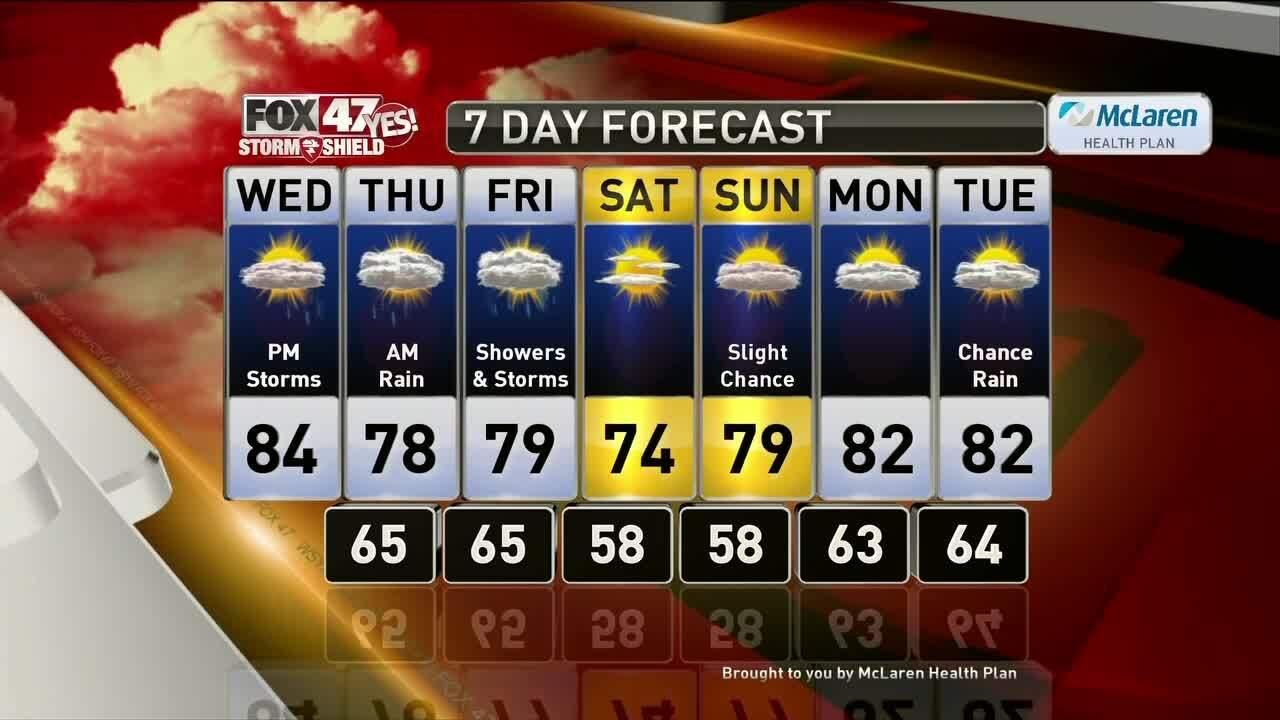 Brett's Forecast 9-10