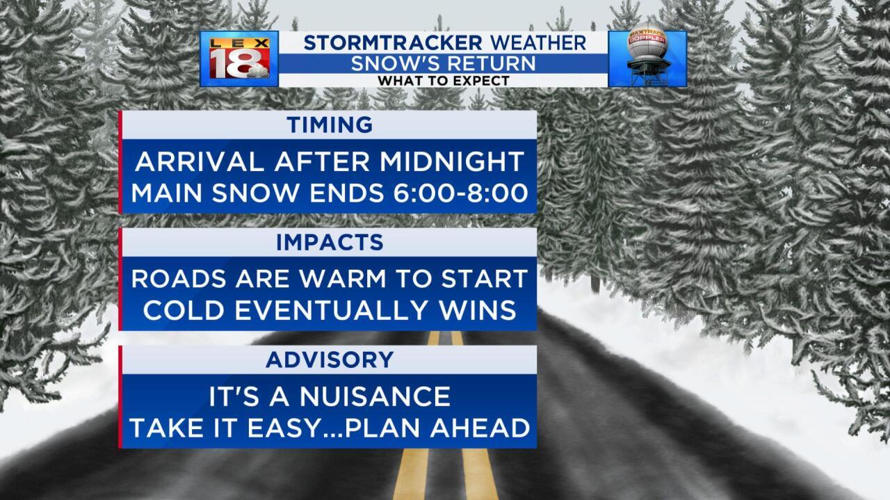 SNOW IMPACTS.jpg