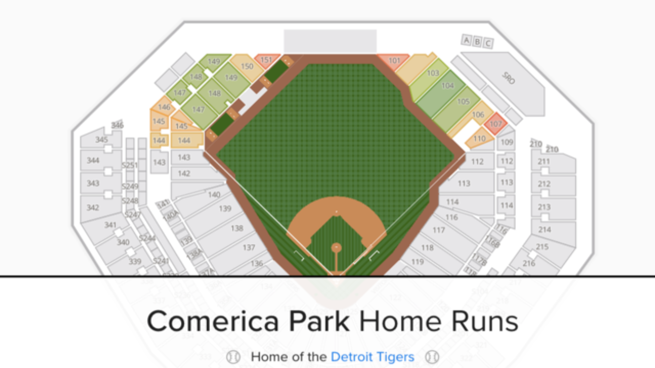 The best place for Tigers fans to see home run balls at Comerica